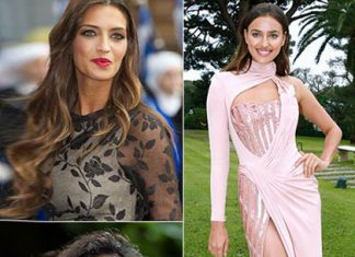 Most Fashionable Women Celebrities of the World